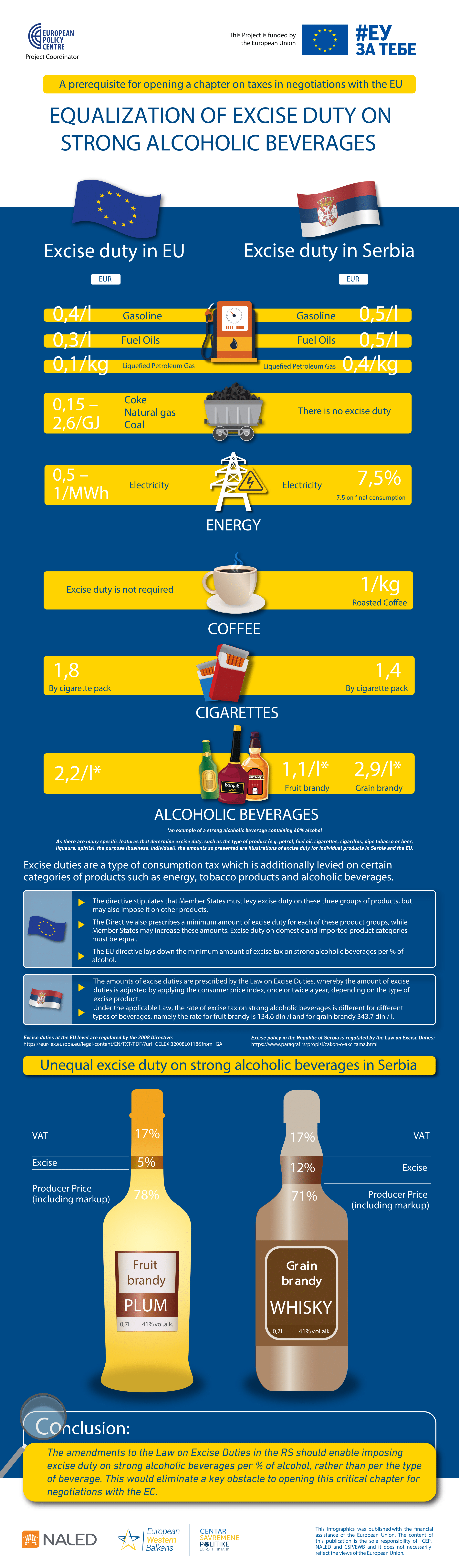 Infographic-Equalization_of_Excise_Duty_on_Strong_Alcoholic_Beverages-1.png