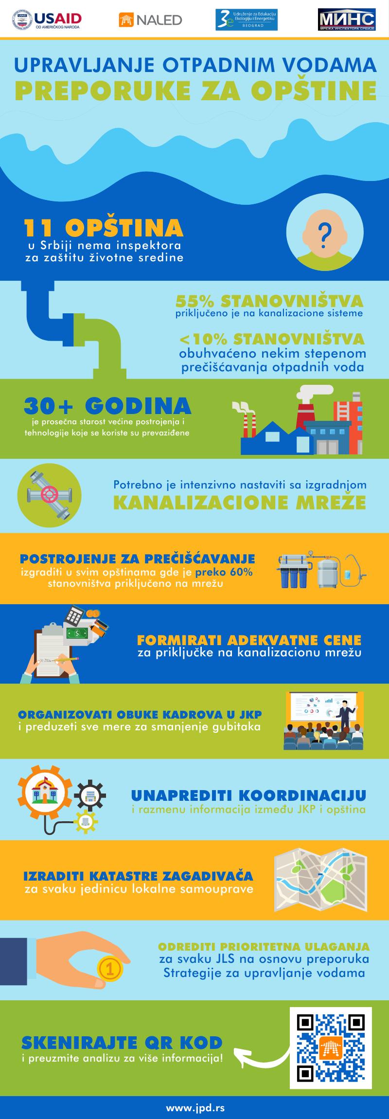Opštine.png